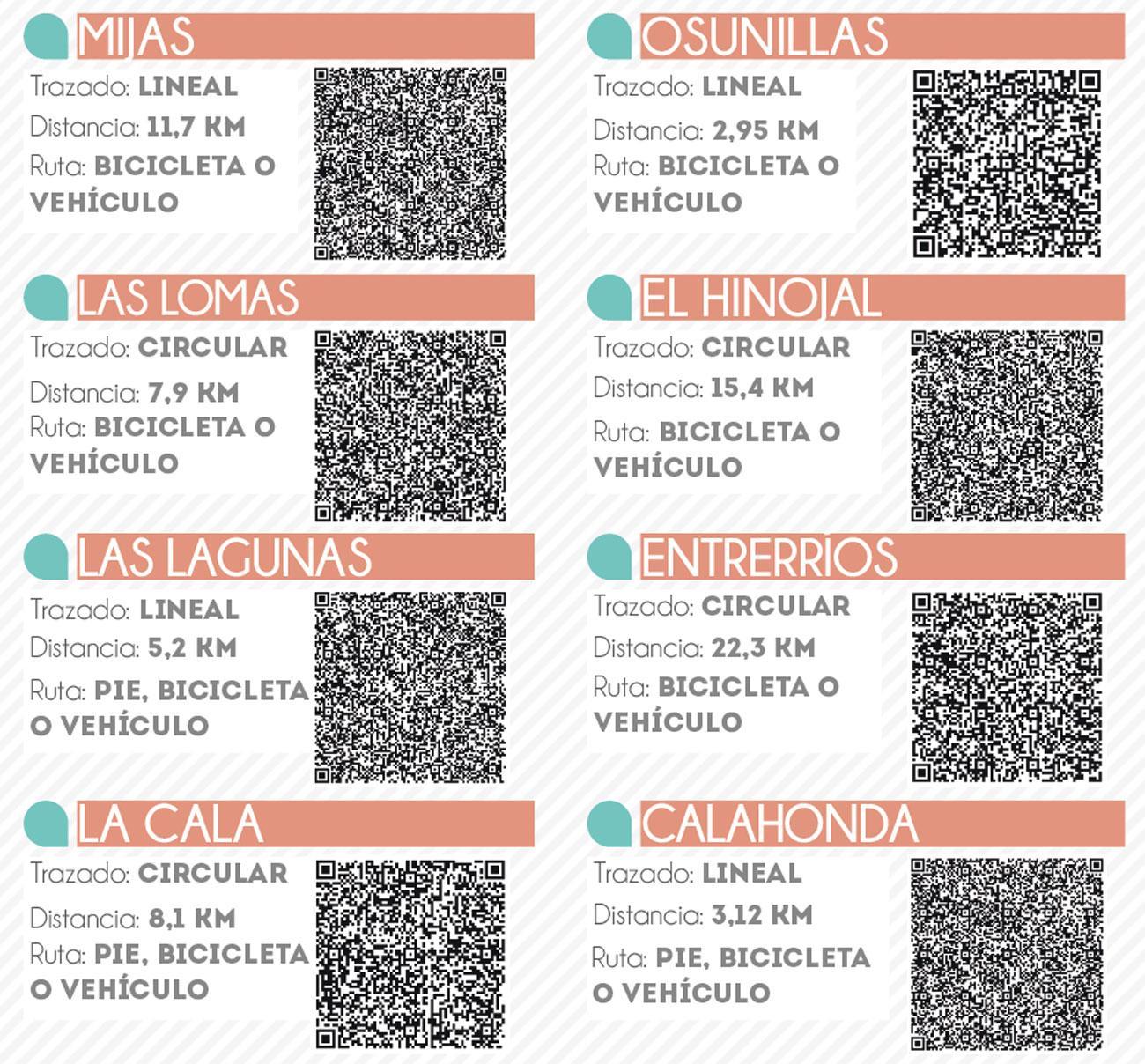 Conoce todas las rutas en el código QR o en la página web www.mijas.es.